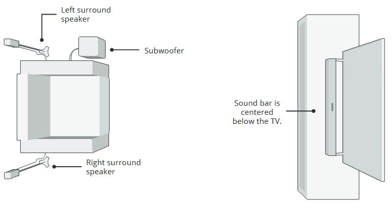 Recommended speaker layout