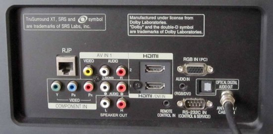ports on your TV